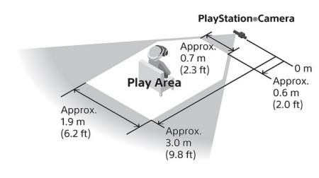 Each VR Platform has a diagram like this.
